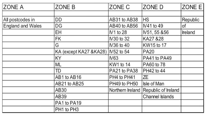 Delivery-zones-postcodes
